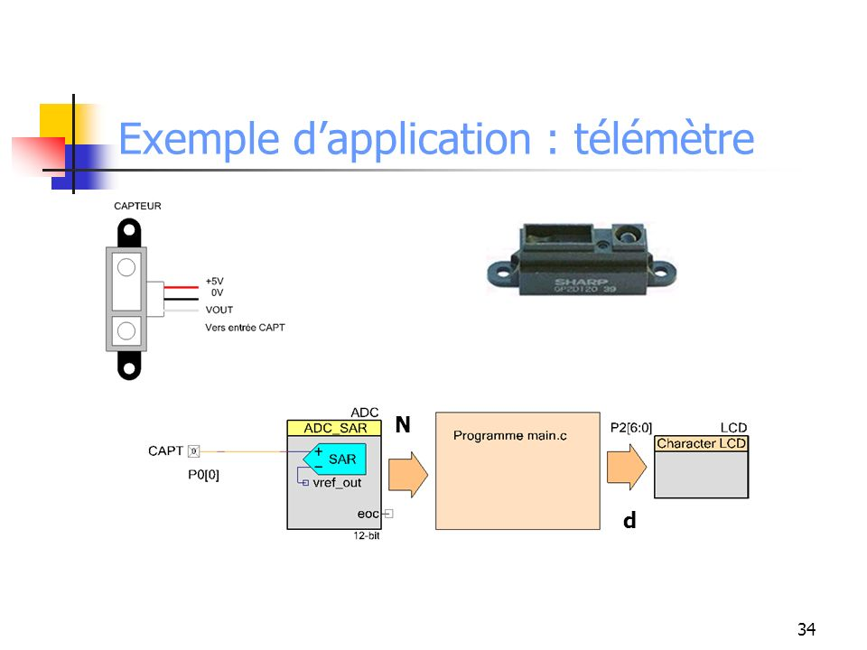 Exemple d'application : télémètre