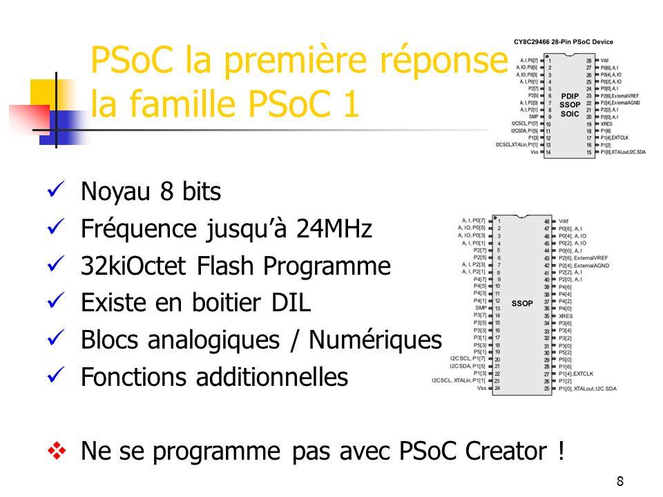 PSoC la première réponse la famille PSoC 1