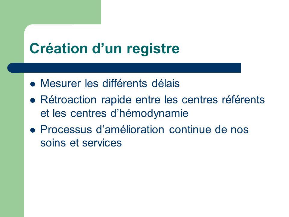Création d'un registre