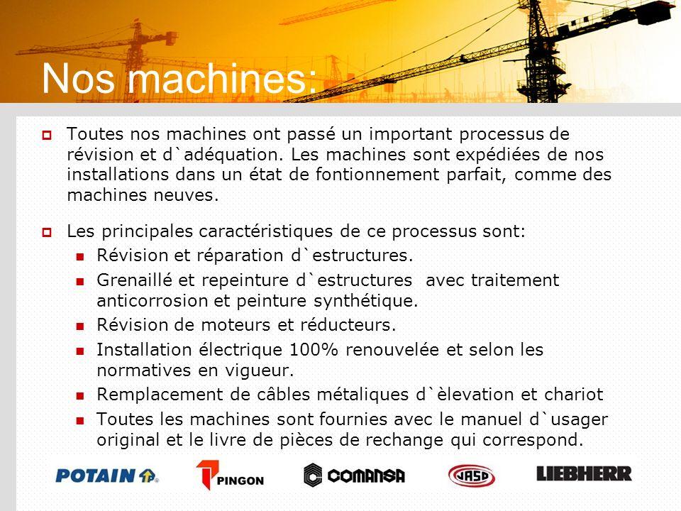 Nos machines: