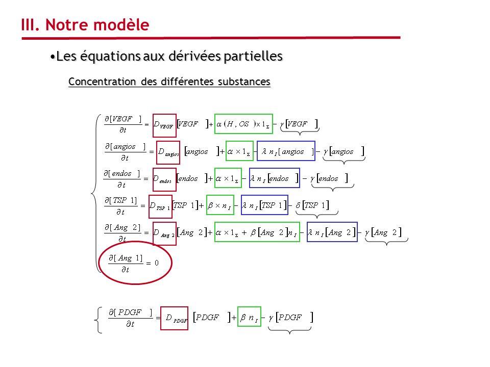 III. Notre modèle Les équations aux dérivées partielles