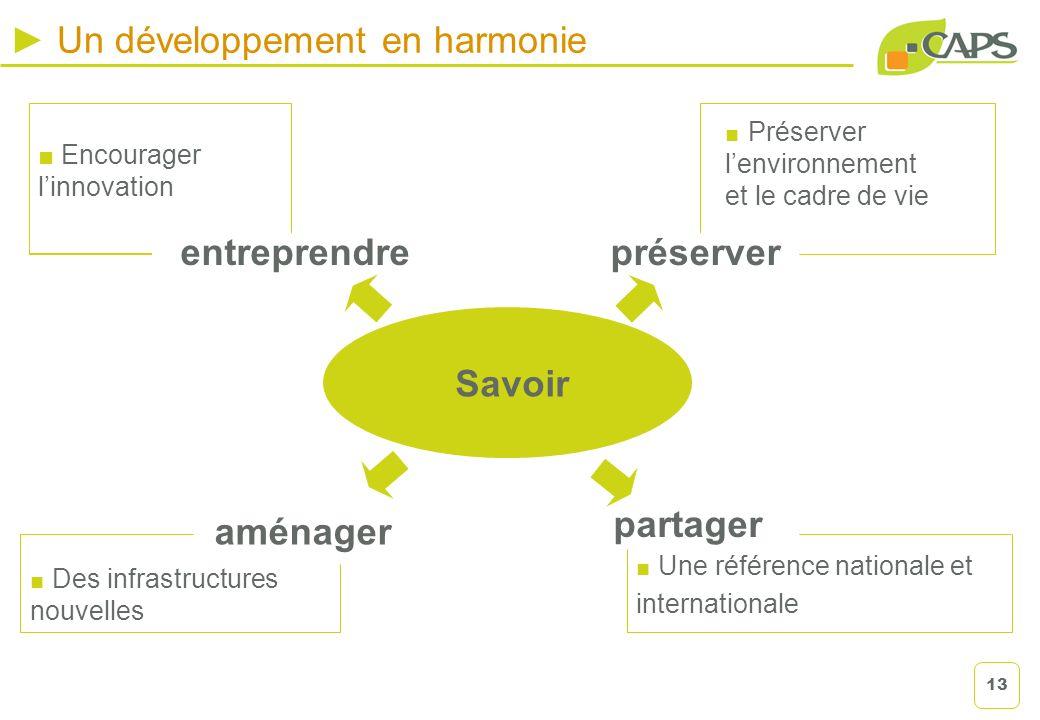 ► SYSTEM@TIC PARIS-REGION : la CAPS engagée