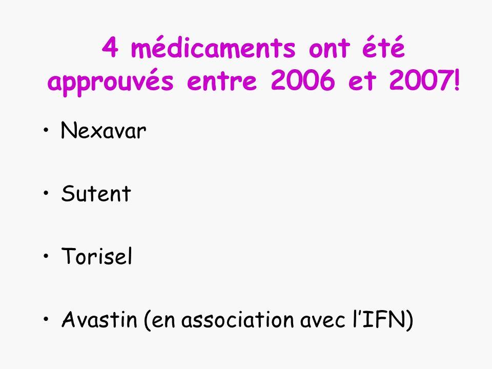 4 médicaments ont été approuvés entre 2006 et 2007!