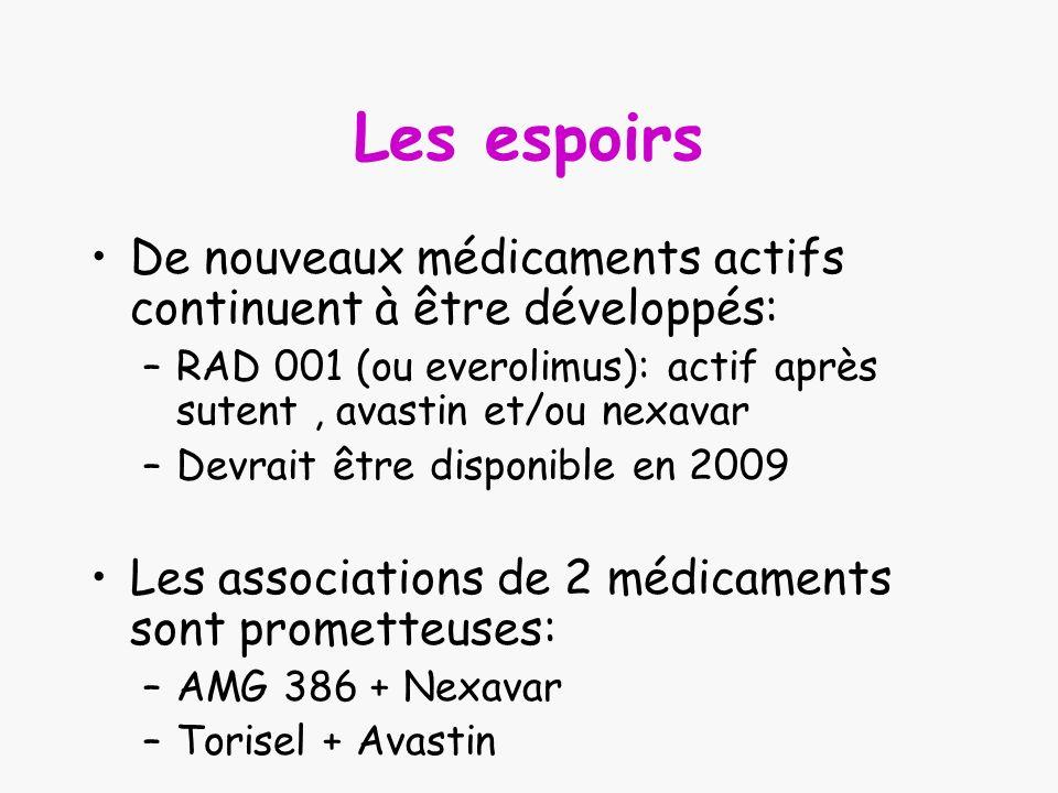 Les espoirs De nouveaux médicaments actifs continuent à être développés: RAD 001 (ou everolimus): actif après sutent , avastin et/ou nexavar.