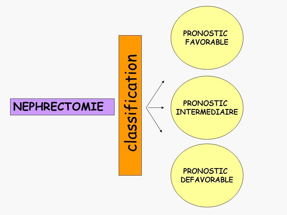 classification NEPHRECTOMIE PRONOSTIC FAVORABLE PRONOSTIC