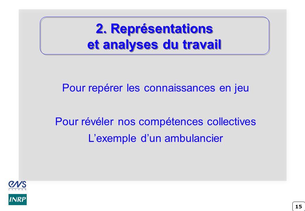 2. Représentations et analyses du travail