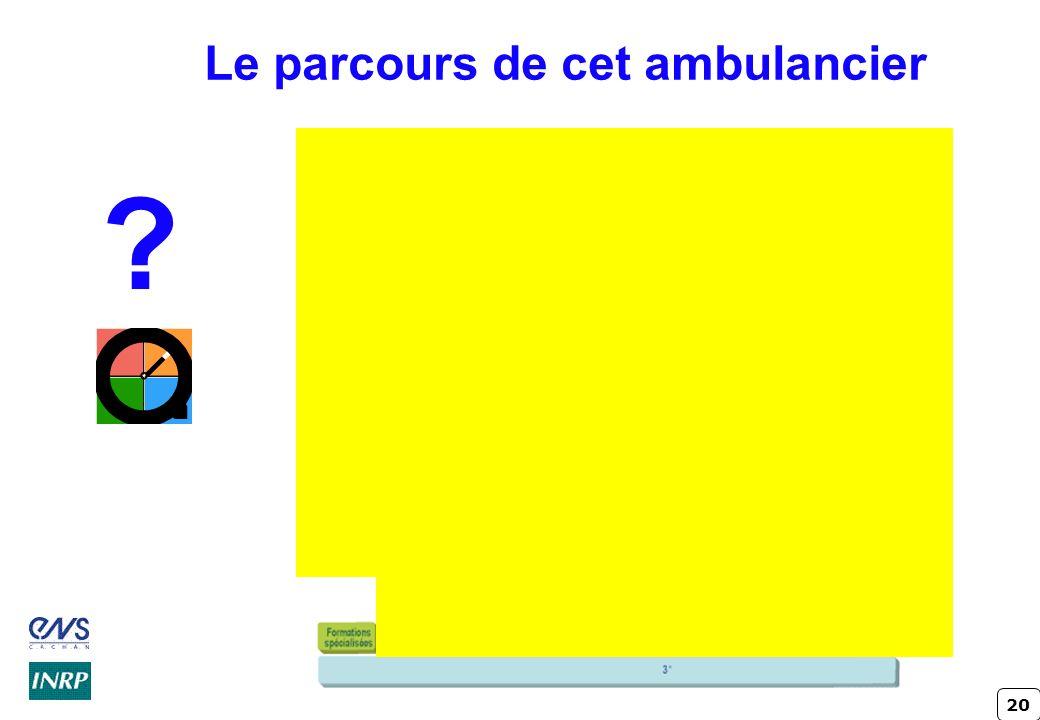 Le parcours de cet ambulancier