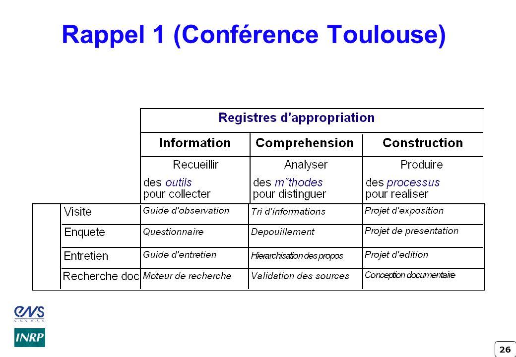 Rappel 1 (Conférence Toulouse)