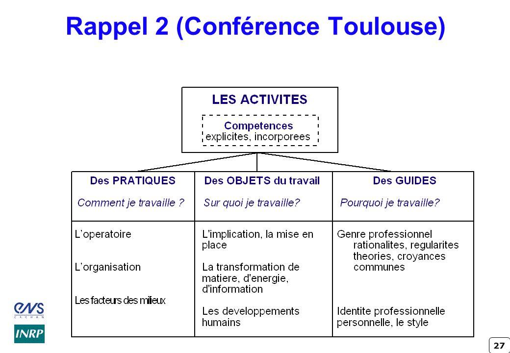 Rappel 2 (Conférence Toulouse)