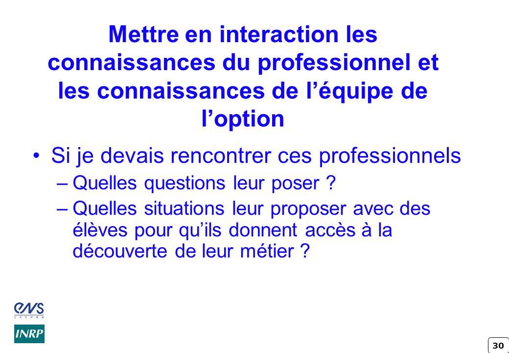 Mettre en interaction les connaissances du professionnel et les connaissances de l'équipe de l'option
