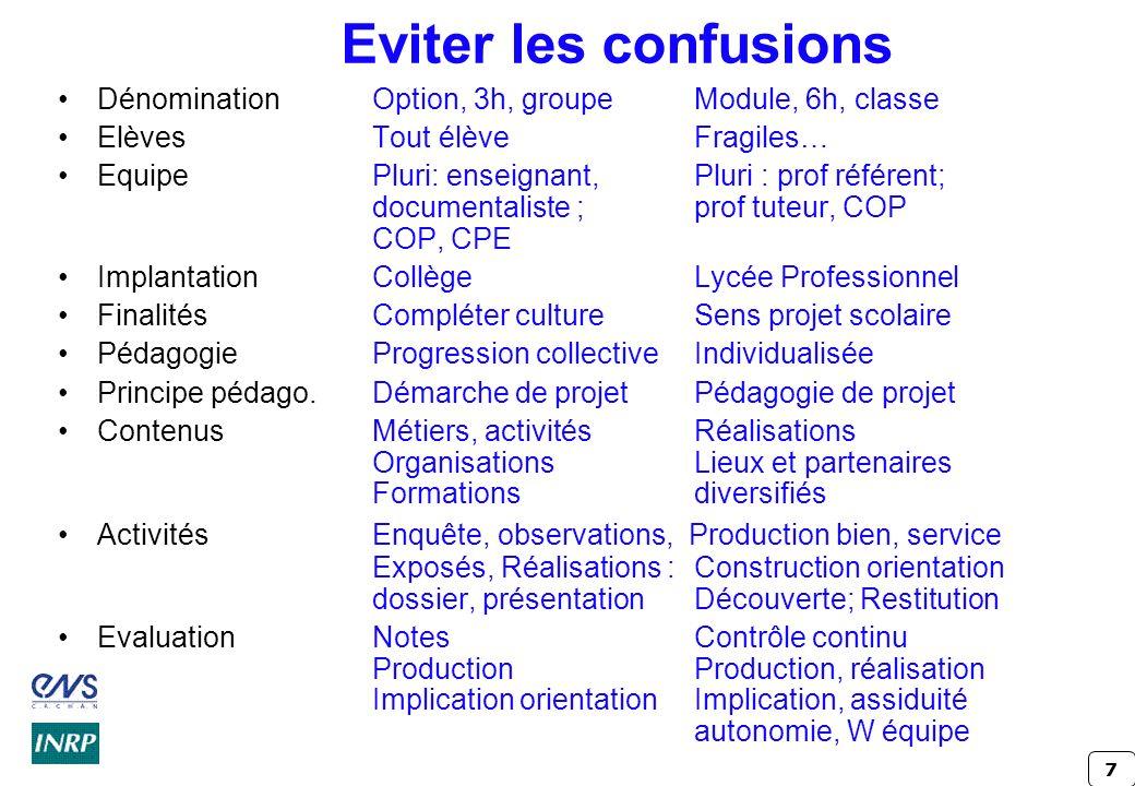 Eviter les confusions Dénomination Option, 3h, groupe Module, 6h, classe. Elèves Tout élève Fragiles…