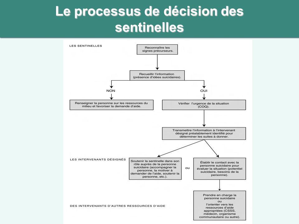 Le processus de décision des sentinelles