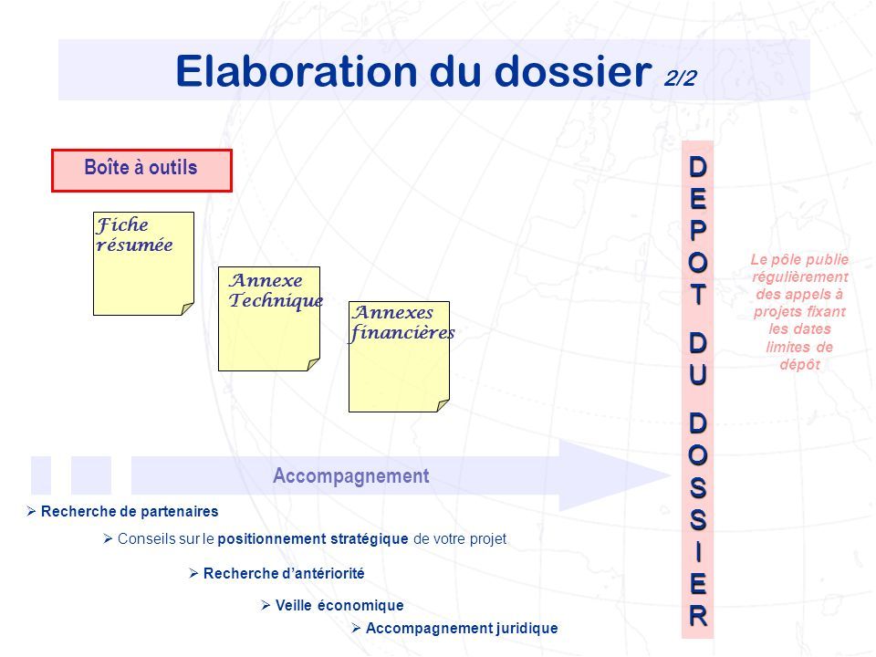 Elaboration du dossier 2/2