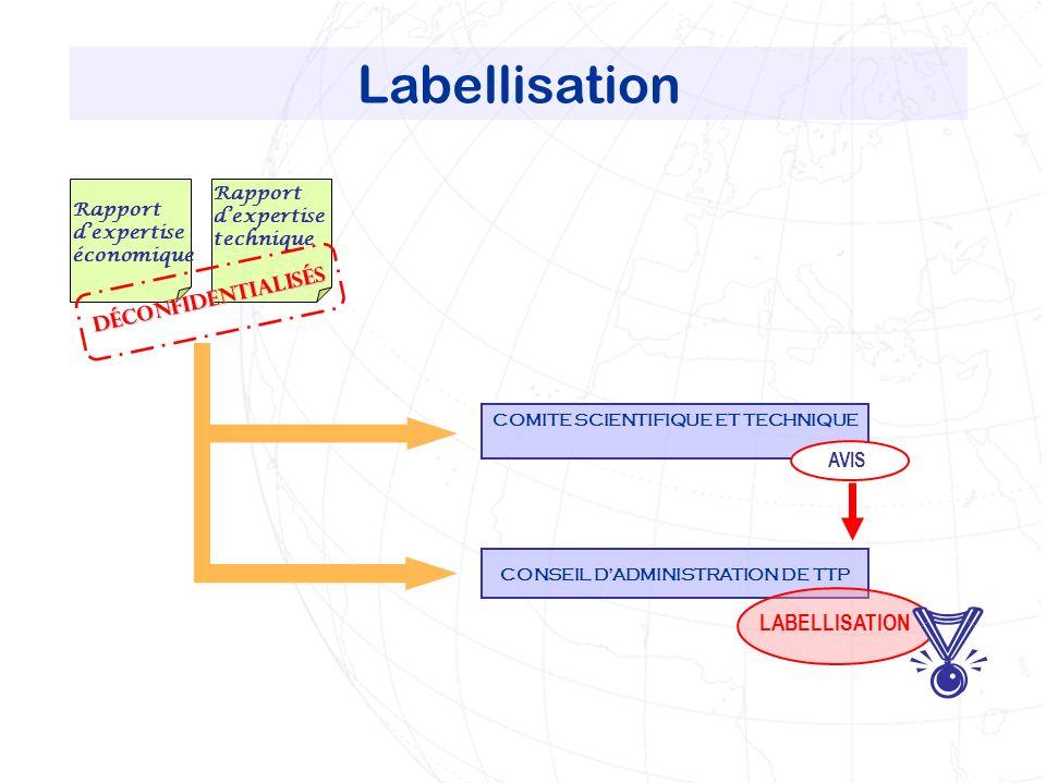 COMITE SCIENTIFIQUE ET TECHNIQUE CONSEIL D'ADMINISTRATION DE TTP