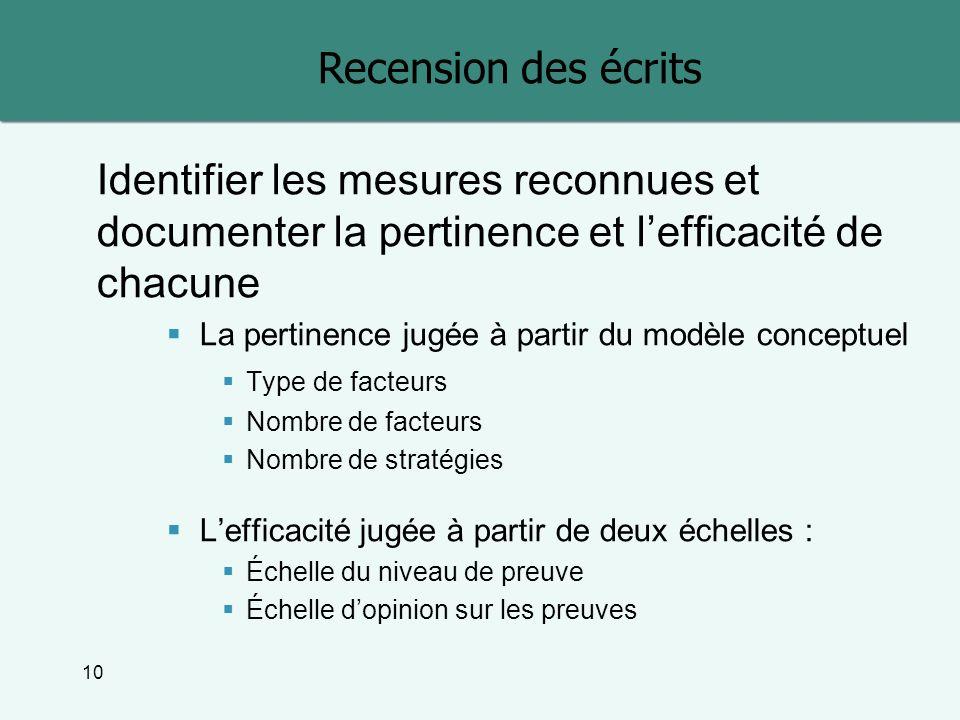 Recension des écrits Identifier les mesures reconnues et documenter la pertinence et l'efficacité de chacune.