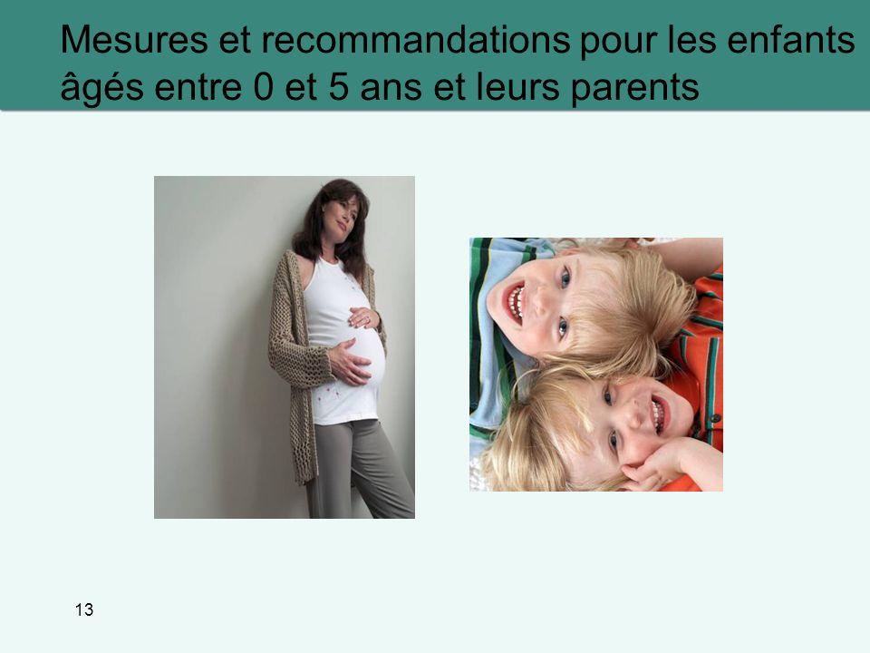 Mesures et recommandations pour les enfants âgés entre 0 et 5 ans et leurs parents