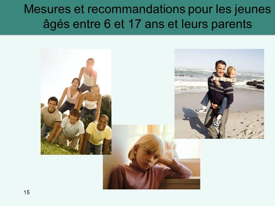 Mesures et recommandations pour les jeunes âgés entre 6 et 17 ans et leurs parents