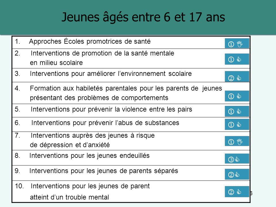 Jeunes âgés entre 6 et 17 ans