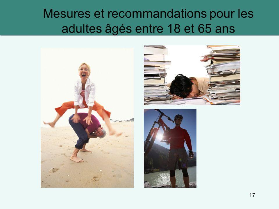 Mesures et recommandations pour les adultes âgés entre 18 et 65 ans
