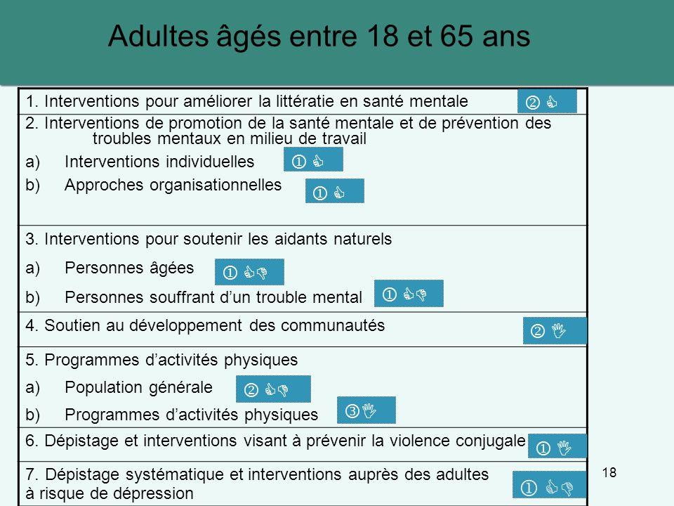 Adultes âgés entre 18 et 65 ans