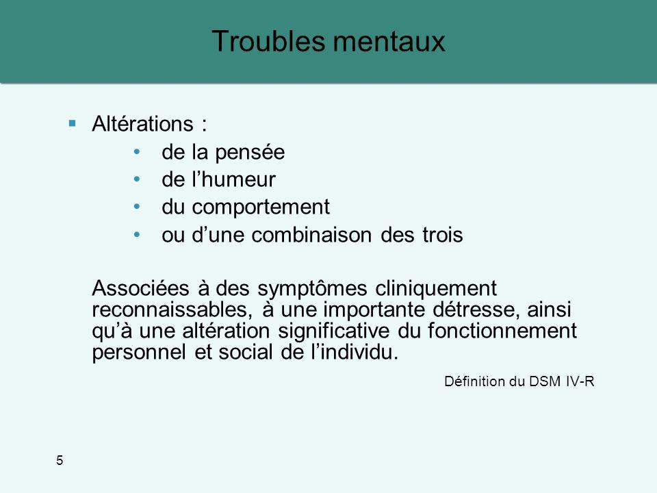 Troubles mentaux Altérations : de la pensée de l'humeur