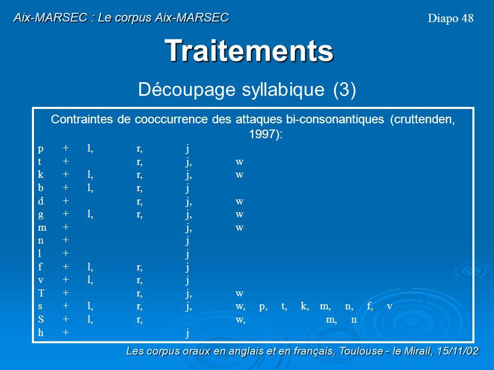 Découpage syllabique (3)