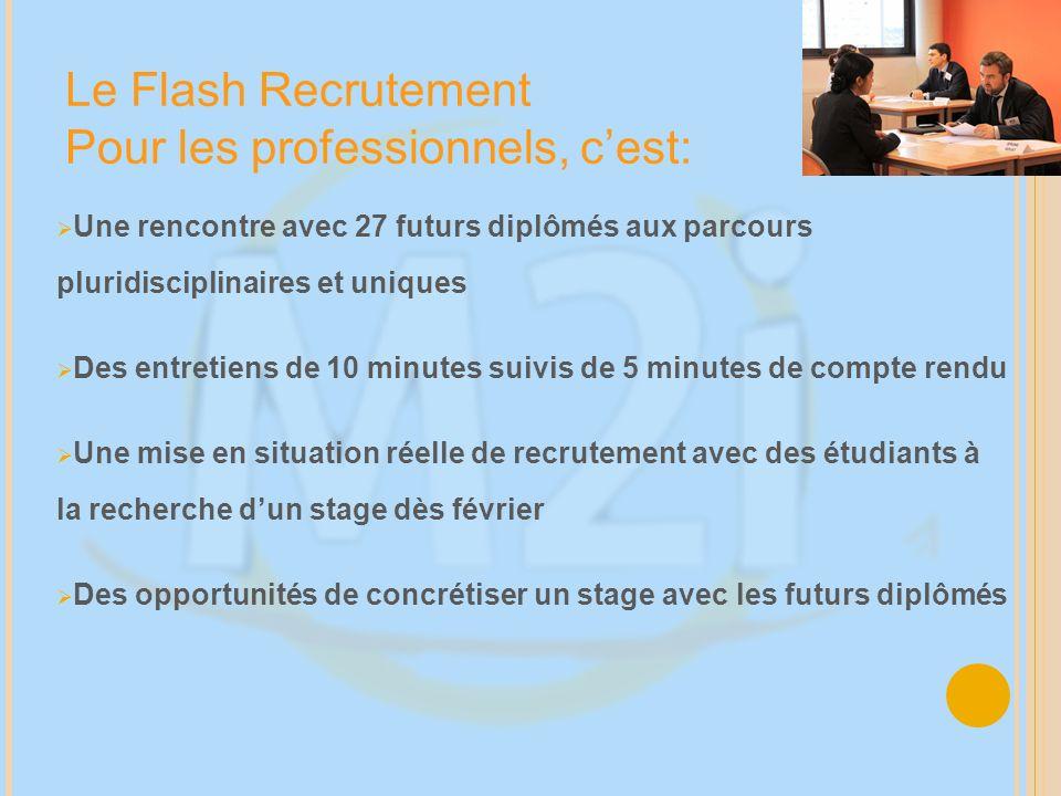 Le Flash Recrutement Pour les professionnels, c'est: