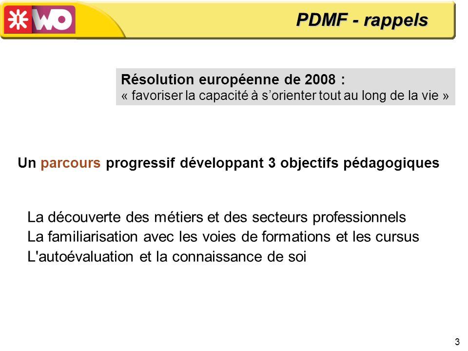 PDMF - rappels Résolution européenne de 2008 : « favoriser la capacité à s'orienter tout au long de la vie »