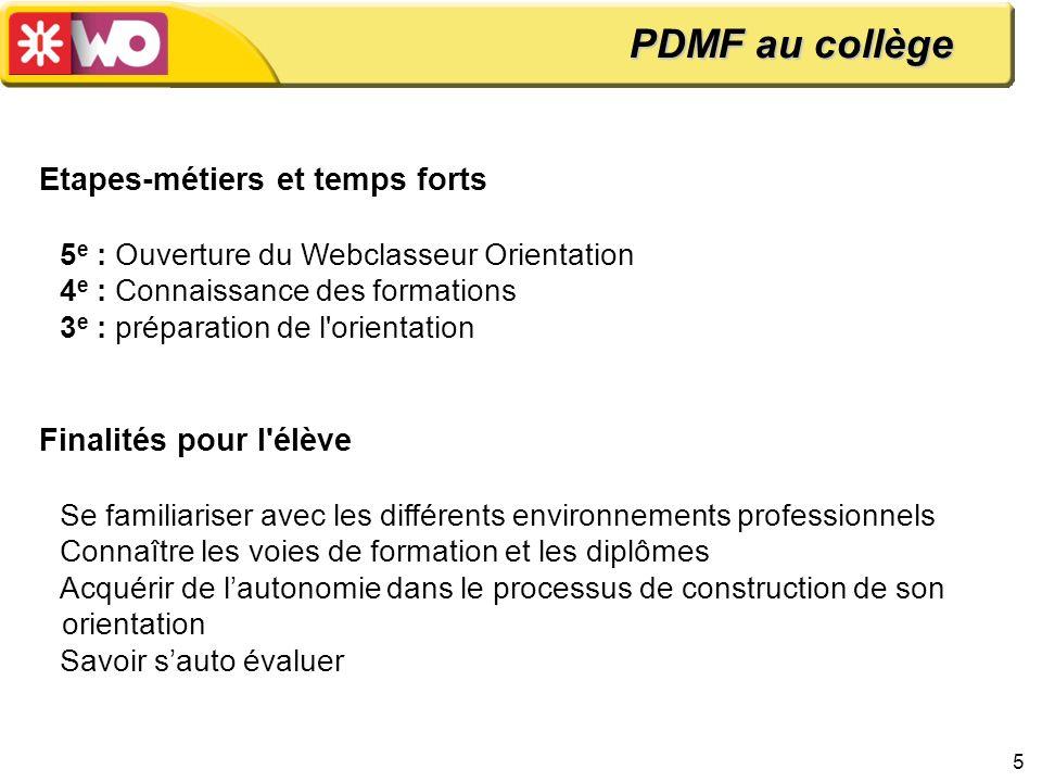 PDMF au collège Etapes-métiers et temps forts Finalités pour l élève