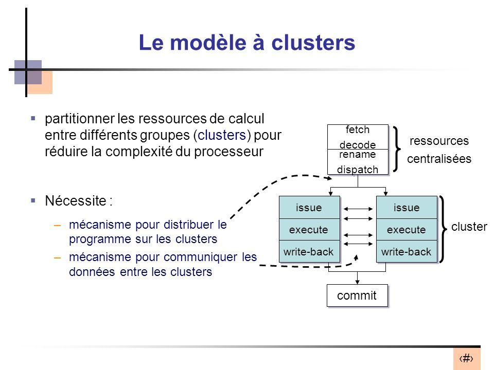 Le modèle à clusters partitionner les ressources de calcul entre différents groupes (clusters) pour réduire la complexité du processeur.