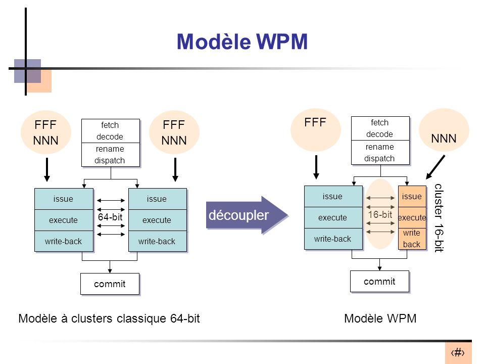 Modèle WPM découpler FFF NNN FFF NNN FFF NNN cluster 16-bit