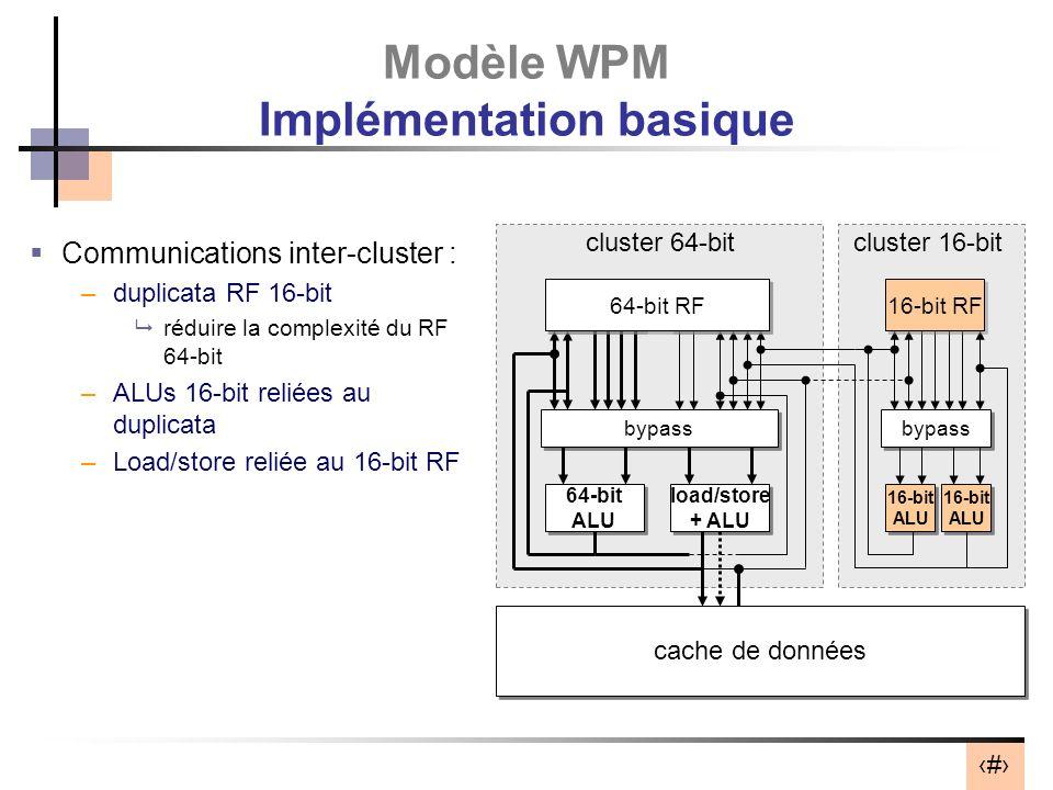 Modèle WPM Implémentation basique