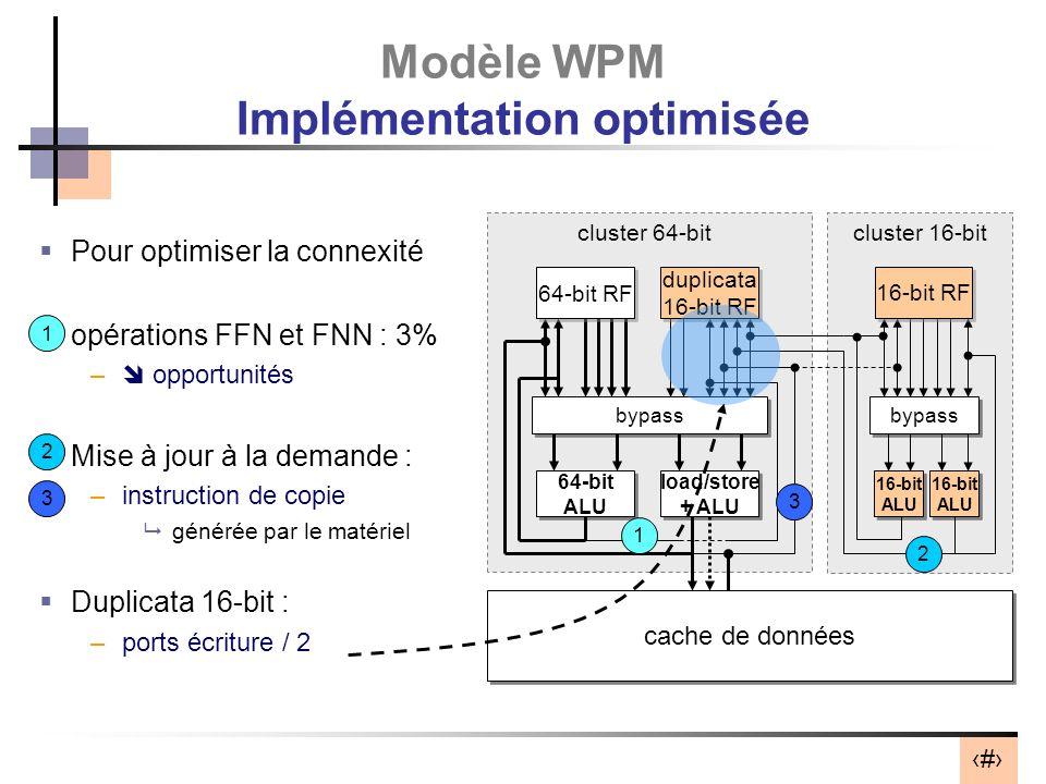 Modèle WPM Implémentation optimisée