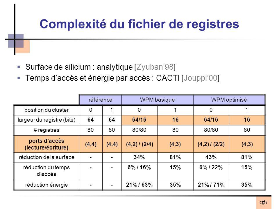 Complexité du fichier de registres
