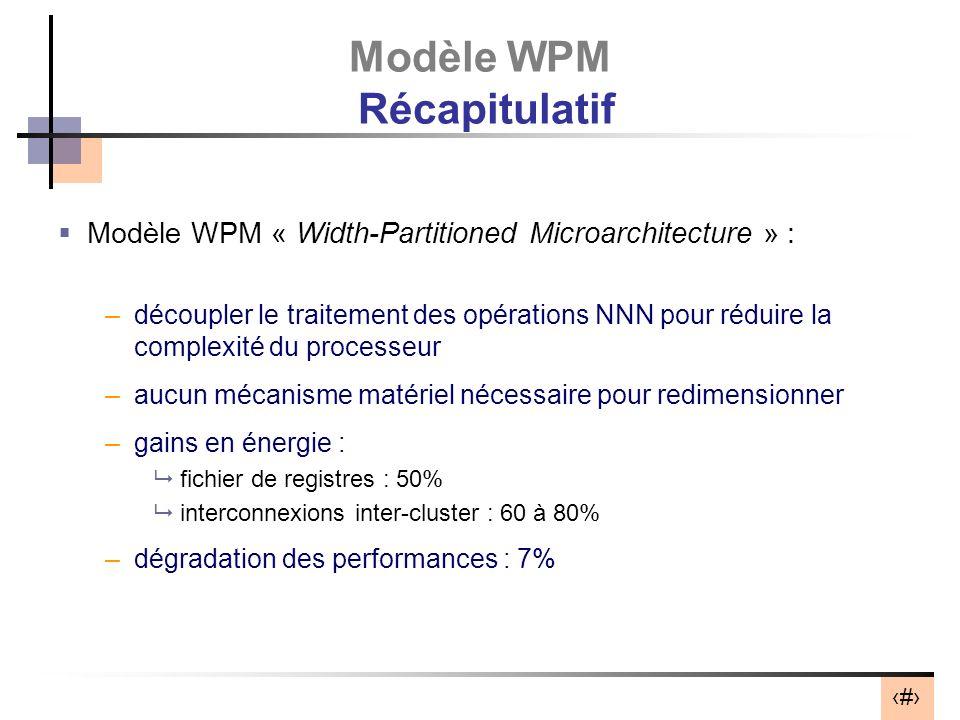 Modèle WPM Récapitulatif