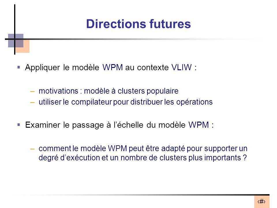 Directions futures Appliquer le modèle WPM au contexte VLIW :