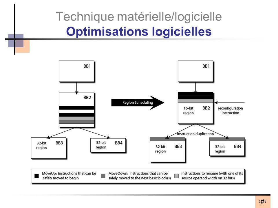 Technique matérielle/logicielle Optimisations logicielles