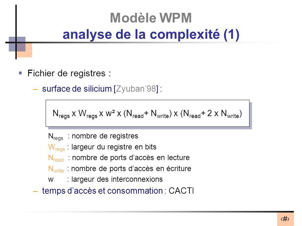 Modèle WPM analyse de la complexité (1)