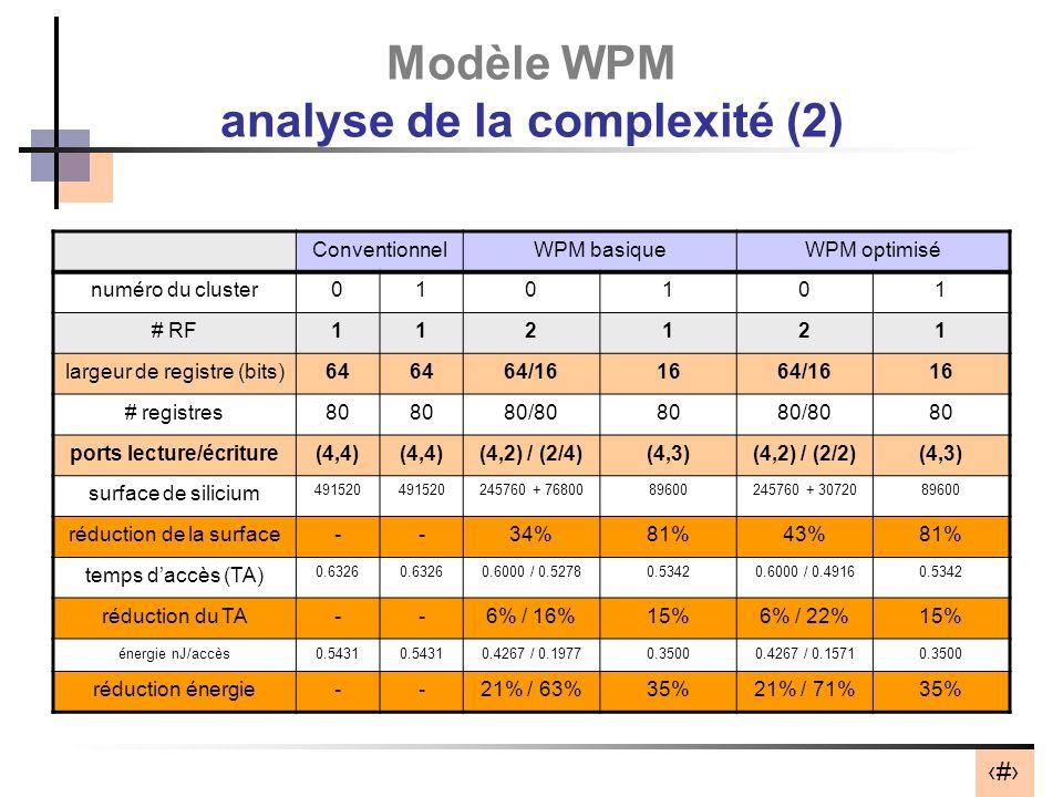 Modèle WPM analyse de la complexité (2)
