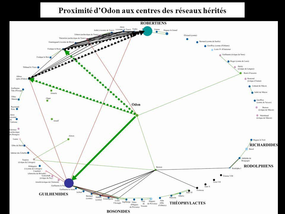 Proximité d'Odon aux centres des réseaux hérités