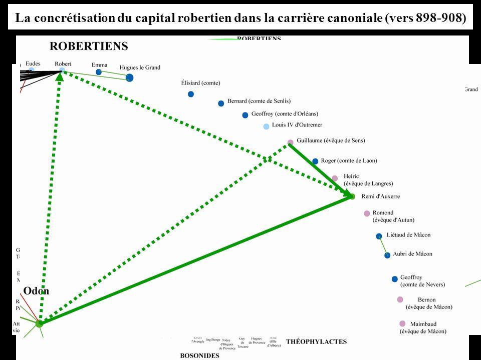 La concrétisation du capital robertien dans la carrière canoniale (vers 898-908)