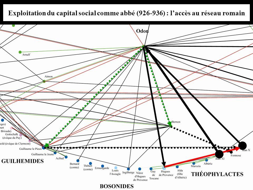 Exploitation du capital social comme abbé (926-936) : l'accès au réseau romain