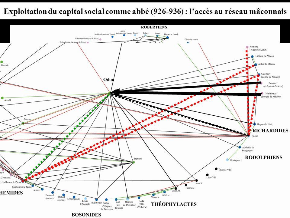 Exploitation du capital social comme abbé (926-936) : l'accès au réseau mâconnais