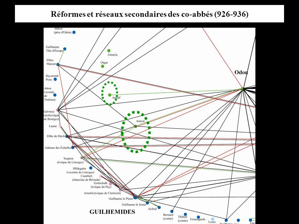 Réformes et réseaux secondaires des co-abbés (926-936)