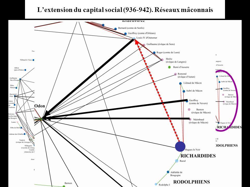 L'extension du capital social (936-942). Réseaux mâconnais