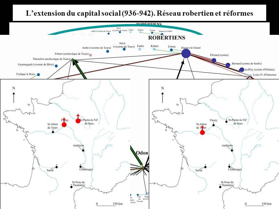 L'extension du capital social (936-942). Réseau robertien et réformes