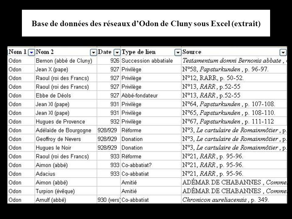 Base de données des réseaux d'Odon de Cluny sous Excel (extrait)