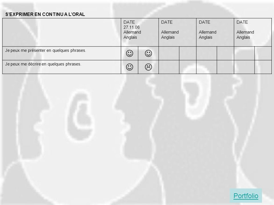   Portfolio S'EXPRIMER EN CONTINU A L'ORAL DATE 27.11.06
