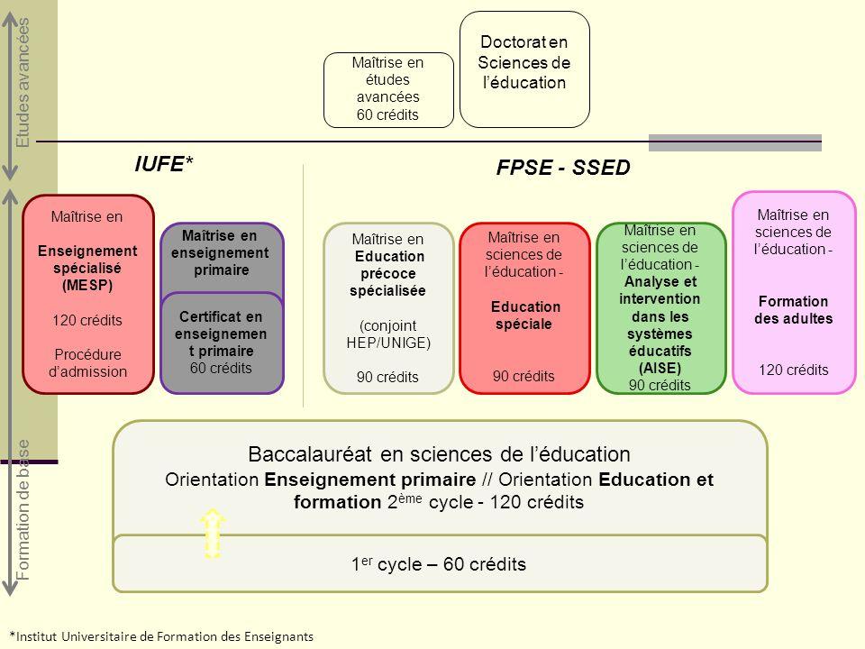 Enseignement spécialisé (MESP) Education précoce spécialisée