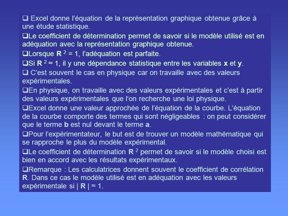 Excel donne l'équation de la représentation graphique obtenue grâce à une étude statistique.